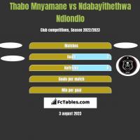 Thabo Mnyamane vs Ndabayithethwa Ndlondlo h2h player stats