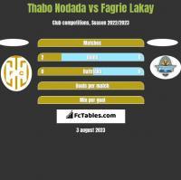 Thabo Nodada vs Fagrie Lakay h2h player stats