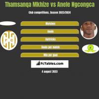 Thamsanqa Mkhize vs Anele Ngcongca h2h player stats