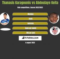 Thanasis Karagounis vs Abdoulaye Keita h2h player stats
