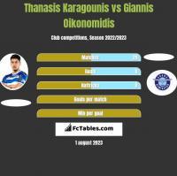Thanasis Karagounis vs Giannis Oikonomidis h2h player stats