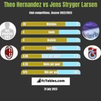 Theo Hernandez vs Jens Stryger Larsen h2h player stats
