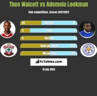 Theo Walcott vs Ademola Lookman h2h player stats