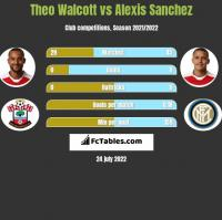 Theo Walcott vs Alexis Sanchez h2h player stats