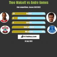 Theo Walcott vs Andre Gomes h2h player stats