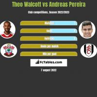 Theo Walcott vs Andreas Pereira h2h player stats