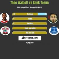 Theo Walcott vs Cenk Tosun h2h player stats