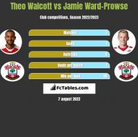 Theo Walcott vs Jamie Ward-Prowse h2h player stats