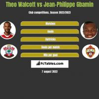 Theo Walcott vs Jean-Philippe Gbamin h2h player stats