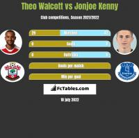 Theo Walcott vs Jonjoe Kenny h2h player stats