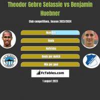 Theodor Gebre Selassie vs Benjamin Huebner h2h player stats