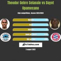 Theodor Gebre Selassie vs Dayot Upamecano h2h player stats