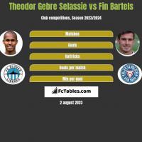 Theodor Gebre Selassie vs Fin Bartels h2h player stats