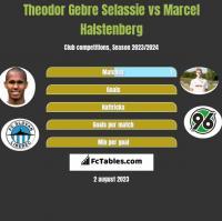 Theodor Gebre Selassie vs Marcel Halstenberg h2h player stats