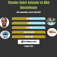 Theodor Gebre Selassie vs Niko Giesselmann h2h player stats