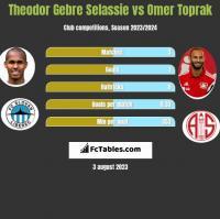 Theodor Gebre Selassie vs Omer Toprak h2h player stats