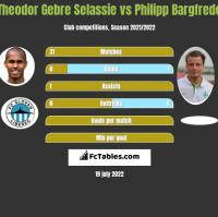 Theodor Gebre Selassie vs Philipp Bargfrede h2h player stats