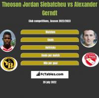 Theoson Jordan Siebatcheu vs Alexander Gerndt h2h player stats