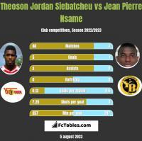 Theoson Jordan Siebatcheu vs Jean Pierre Nsame h2h player stats