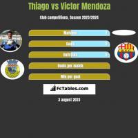 Thiago vs Victor Mendoza h2h player stats