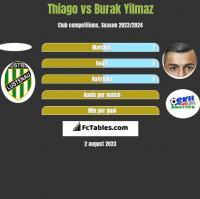Thiago vs Burak Yilmaz h2h player stats