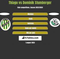 Thiago vs Dominik Stumberger h2h player stats