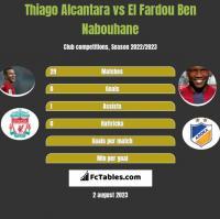 Thiago Alcantara vs El Fardou Ben Nabouhane h2h player stats