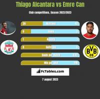 Thiago Alcantara vs Emre Can h2h player stats