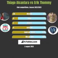 Thiago Alcantara vs Erik Thommy h2h player stats