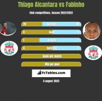 Thiago Alcantara vs Fabinho h2h player stats