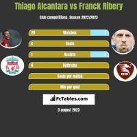 Thiago Alcantara vs Franck Ribery h2h player stats
