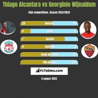 Thiago Alcantara vs Georginio Wijnaldum h2h player stats