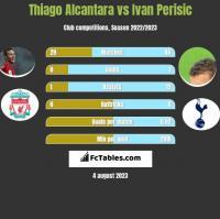 Thiago Alcantara vs Ivan Perisic h2h player stats