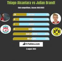 Thiago Alcantara vs Julian Brandt h2h player stats