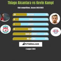 Thiago Alcantara vs Kevin Kampl h2h player stats