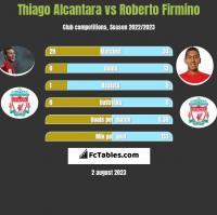 Thiago Alcantara vs Roberto Firmino h2h player stats