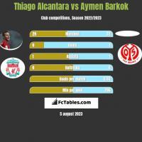 Thiago Alcantara vs Aymen Barkok h2h player stats