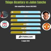 Thiago Alcantara vs Jadon Sancho h2h player stats