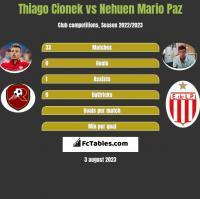 Thiago Cionek vs Nehuen Mario Paz h2h player stats