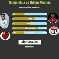 Thiago Maia vs Thiago Mendes h2h player stats