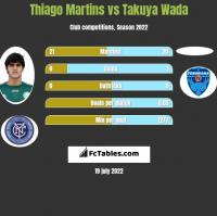 Thiago Martins vs Takuya Wada h2h player stats
