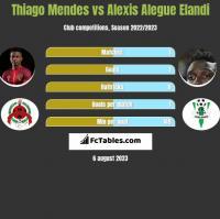 Thiago Mendes vs Alexis Alegue Elandi h2h player stats