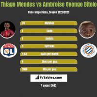Thiago Mendes vs Ambroise Oyongo Bitolo h2h player stats