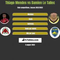 Thiago Mendes vs Damien Le Tallec h2h player stats