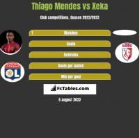Thiago Mendes vs Xeka h2h player stats