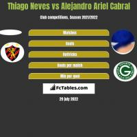 Thiago Neves vs Alejandro Ariel Cabral h2h player stats