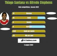Thiago Santana vs Alfredo Stephens h2h player stats