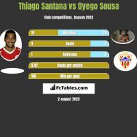 Thiago Santana vs Dyego Sousa h2h player stats