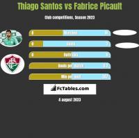 Thiago Santos vs Fabrice Picault h2h player stats