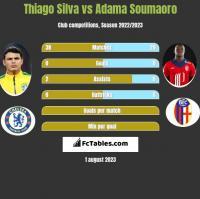 Thiago Silva vs Adama Soumaoro h2h player stats